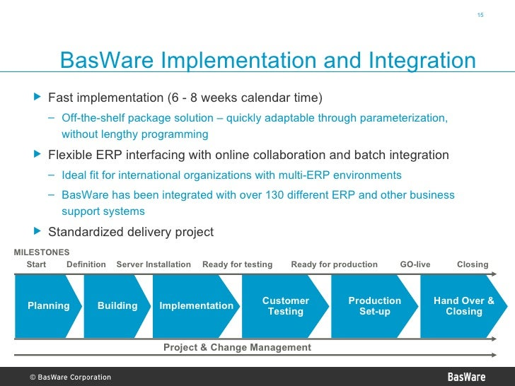 Basware Invoice Automation Presentation 2007