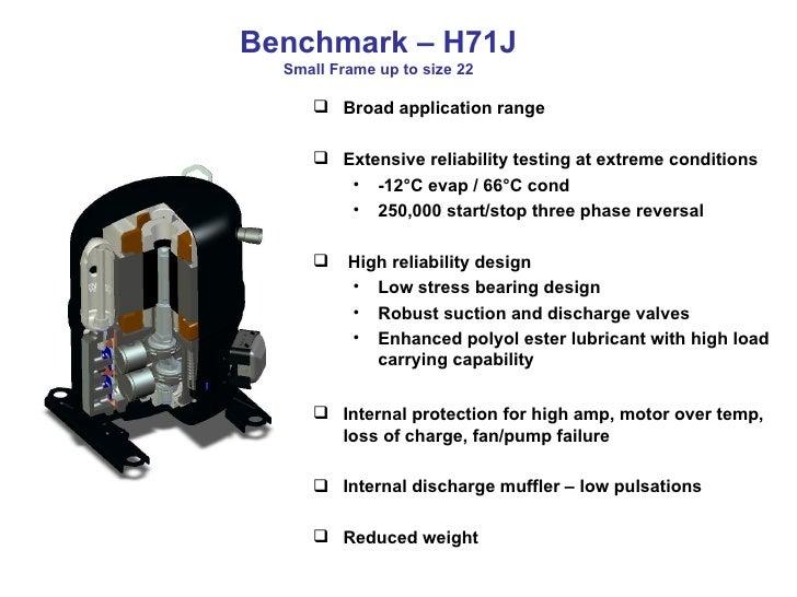 Benchmark – H71J Small Frame up to size 22 <ul><li>Broad application range </li></ul><ul><li>Extensive reliability testing...