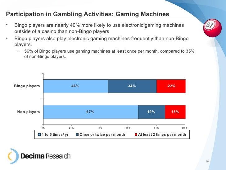 Non gambling bingo treasure nile casino