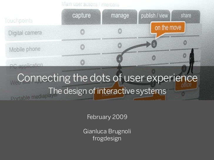 Connecting the dots of user experience       The design of interactive systems                   February 2009            ...