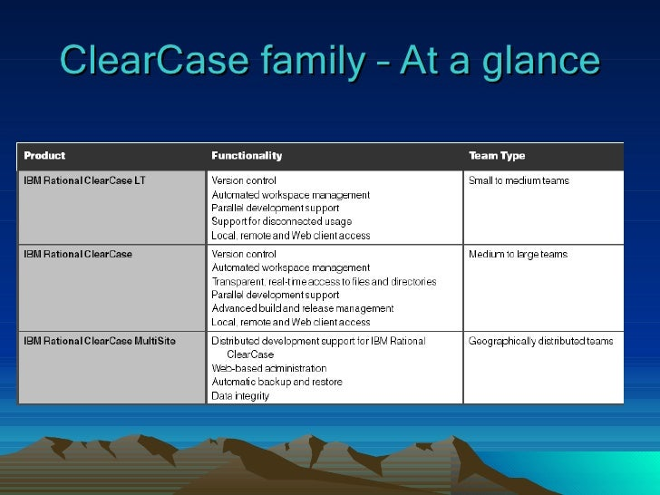 ClearCase Family U2013 At A Glance ...