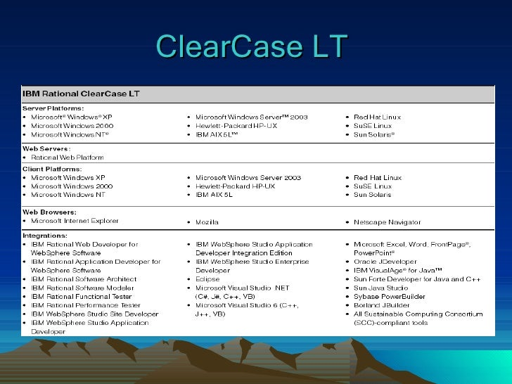 ClearCase Family U2013 At A Glance; 13.