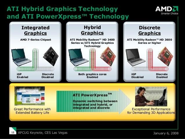 Ati mobility radeon premium graphics directx 11