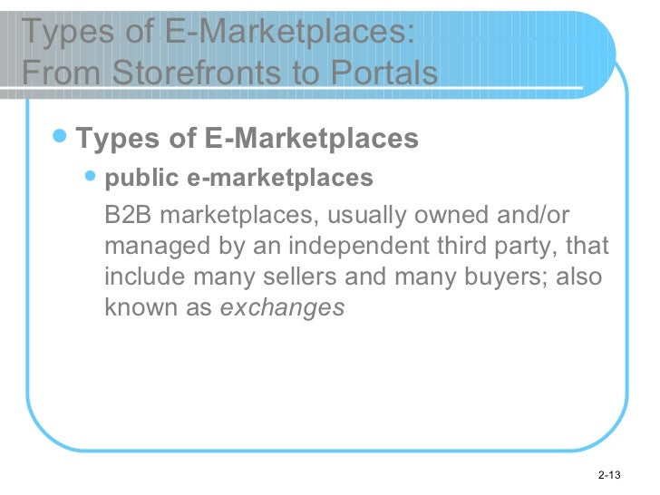 Types of E-Marketplaces:  From Storefronts to Portals <ul><li>Types of E-Marketplaces </li></ul><ul><ul><li>public e-marke...