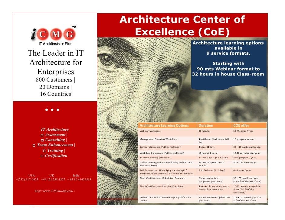Architecture Center of                                                       Excellence (CoE)                IT Architectu...
