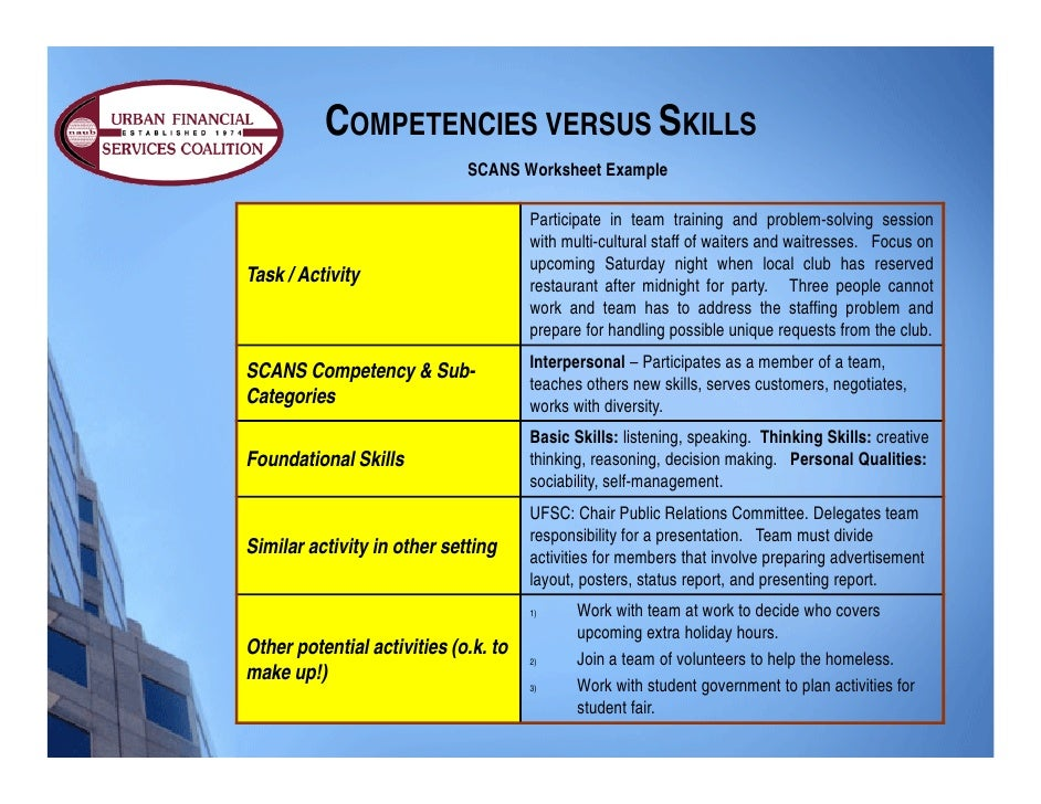 competencies versus skills