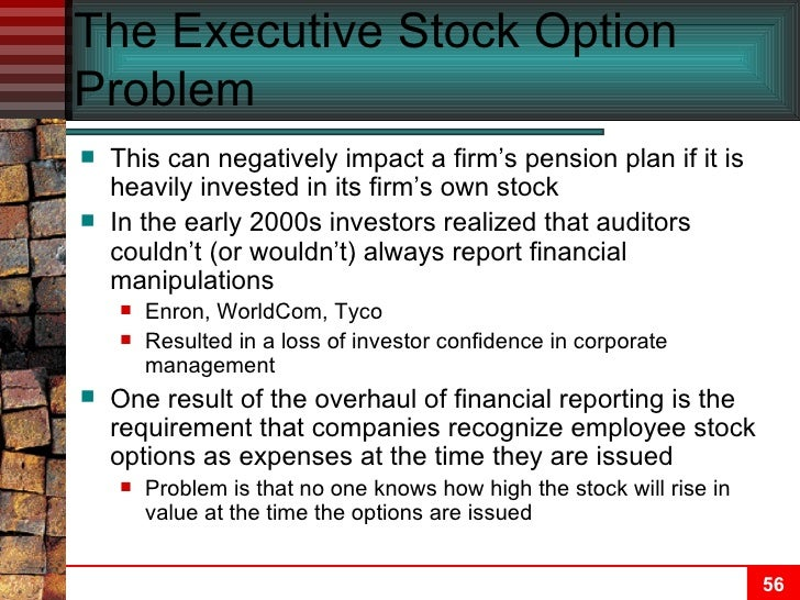 Chapter 9 properties of stock options