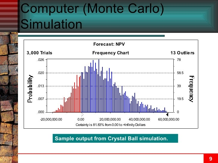 monte carlo application in capital budgeting Run monte carlo simulations, what-if scenarios on market downturns wealthtrace is the best we've seen- we have spent years trying different planning software packages mint and quicken also seem to deal more with paying bills and monthly budgeting which i did not need.