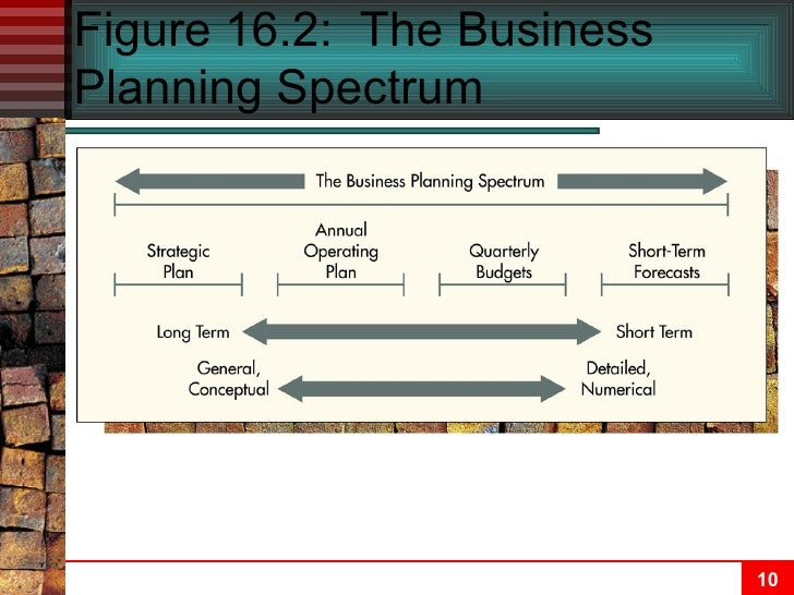chapter 16 14financial planning and forecasting 2011-6-18  stock exchange essays and research papers  businesses wishing to expand and companies planning on setting up another.