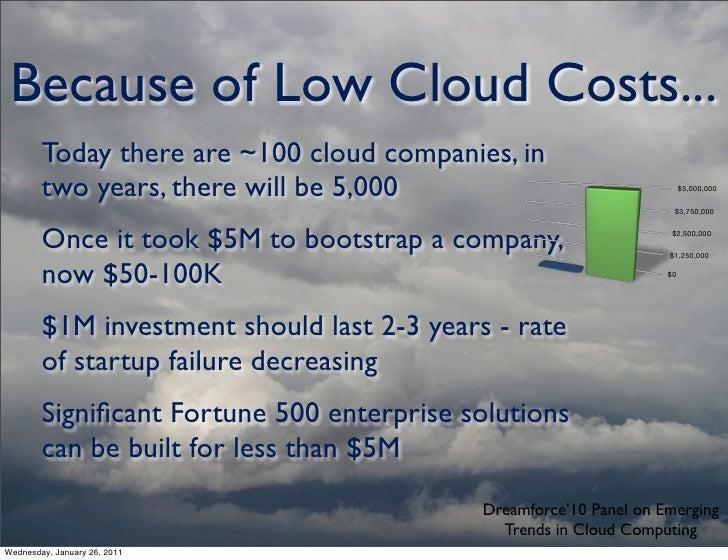 Evolution impact of cloud computing