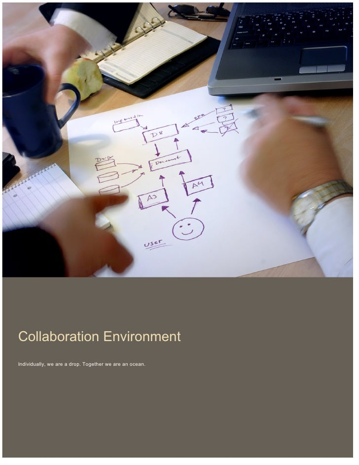 Collaboration Environment Individually, we are a drop. Together we are an ocean.