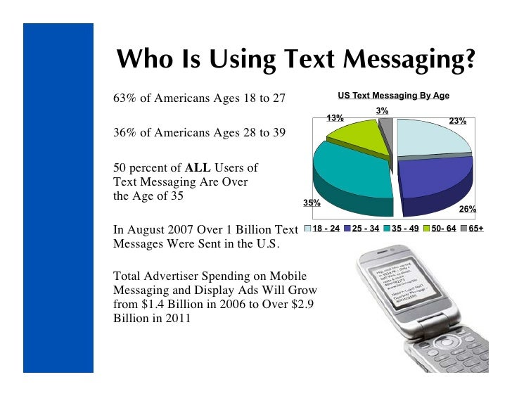 Who Is Using Text Messaging? 63% of Americans Ages 18 to 27  36% of Americans Ages 28 to 39  50 percent of ALL Users of Te...