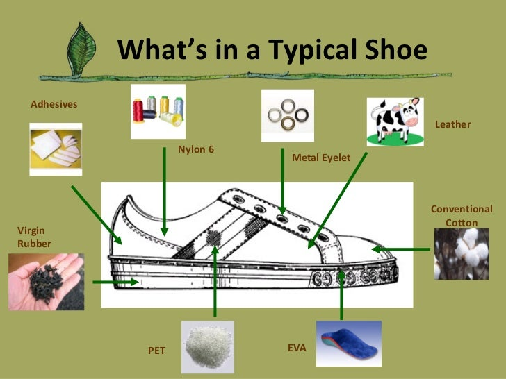 product life cycle of adidas Adidas is committed to we commissioned the first so-called life cycle assessment of recycled we do not tolerate animal testing for new product or.