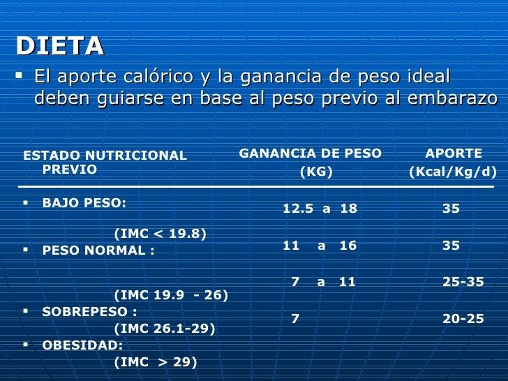 <ul><li>DIETA </li></ul><ul><li>El aporte calórico y la ganancia de peso ideal deben guiarse en base al peso previo al emb...