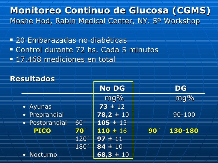 <ul><li>Monitoreo Continuo de Glucosa (CGMS) </li></ul><ul><li>Moshe Hod, Rabin Medical Center, NY. 5º Workshop </li></ul>...