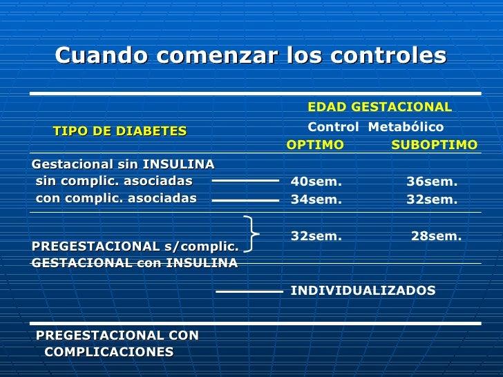 <ul><li>TIPO DE DIABETES </li></ul><ul><li>Gestacional sin INSULINA  </li></ul><ul><li>sin complic. asociadas  </li></ul><...
