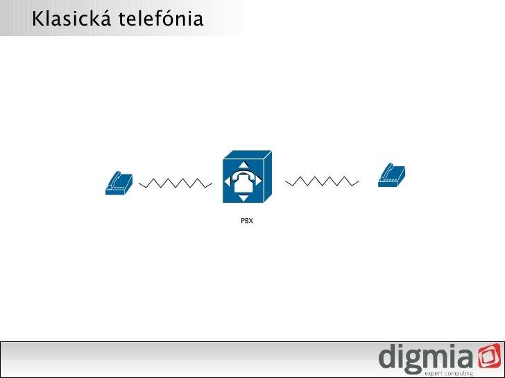 Klasická telefónia