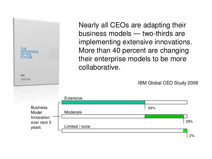 Nearly all CEOs are adapting their                      business models — two-thirds are                      implementing...