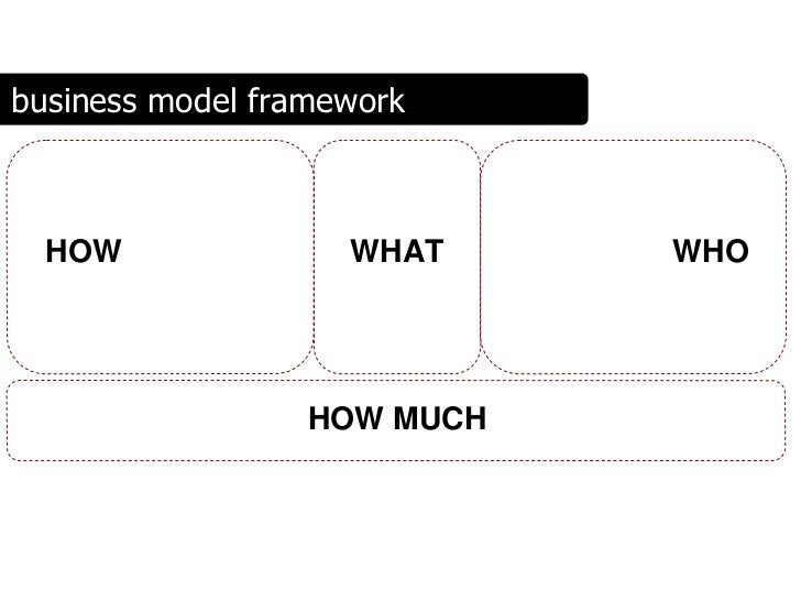 business model framework      HOW               WHAT     WHO                       HOW MUCH