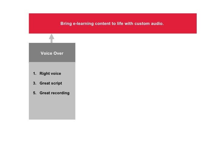 Bring e-learning content to life with custom audio.  Voice Over <ul><li>Right voice </li></ul><ul><li>Great script </li></...