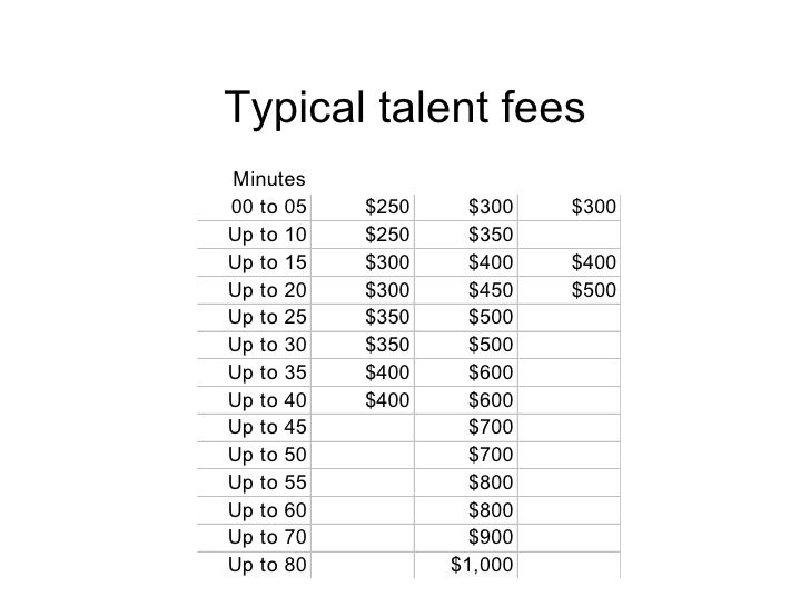 Typical talent fees