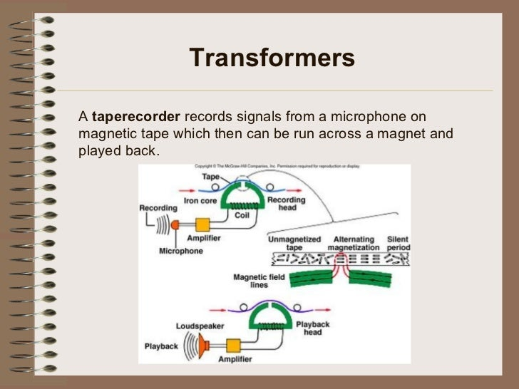 the use of electricity and magnetism in future transportation Cost for use in your classroom  the future is green: transportation technology  and the environment 41  energy and society electricity and magnetism.