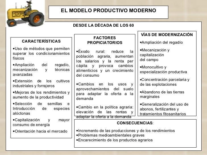 El sector primario for Modelo demanda clausula suelo