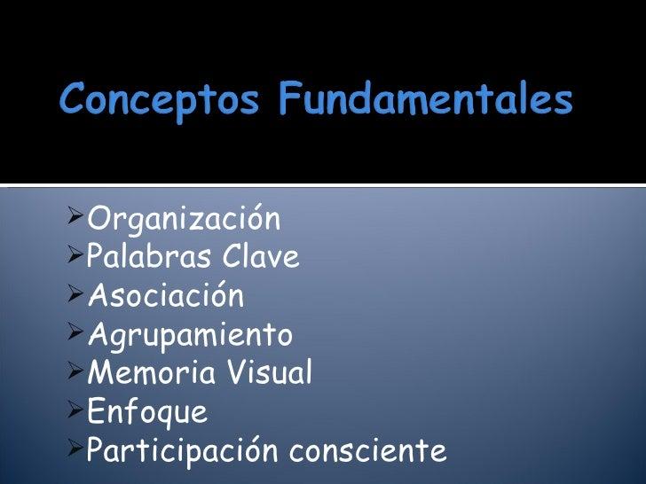 <ul><li>Organización </li></ul><ul><li>Palabras Clave </li></ul><ul><li>Asociación </li></ul><ul><li>Agrupamiento </li></u...