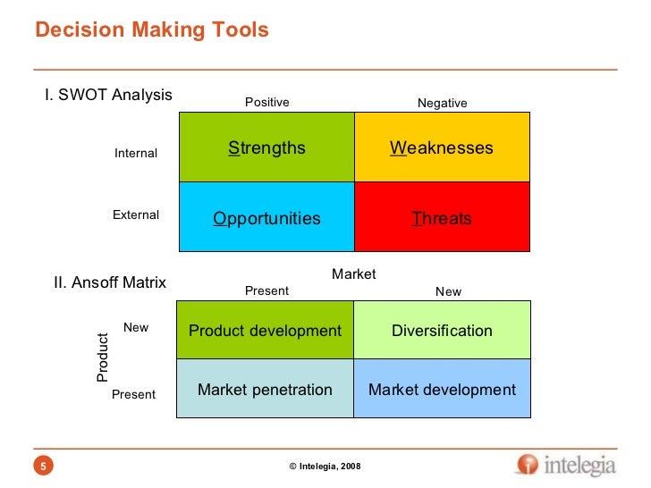 Capital budgeting decision making tools essay