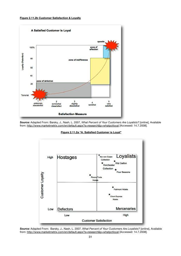 Find dissertation online veröffentlichung