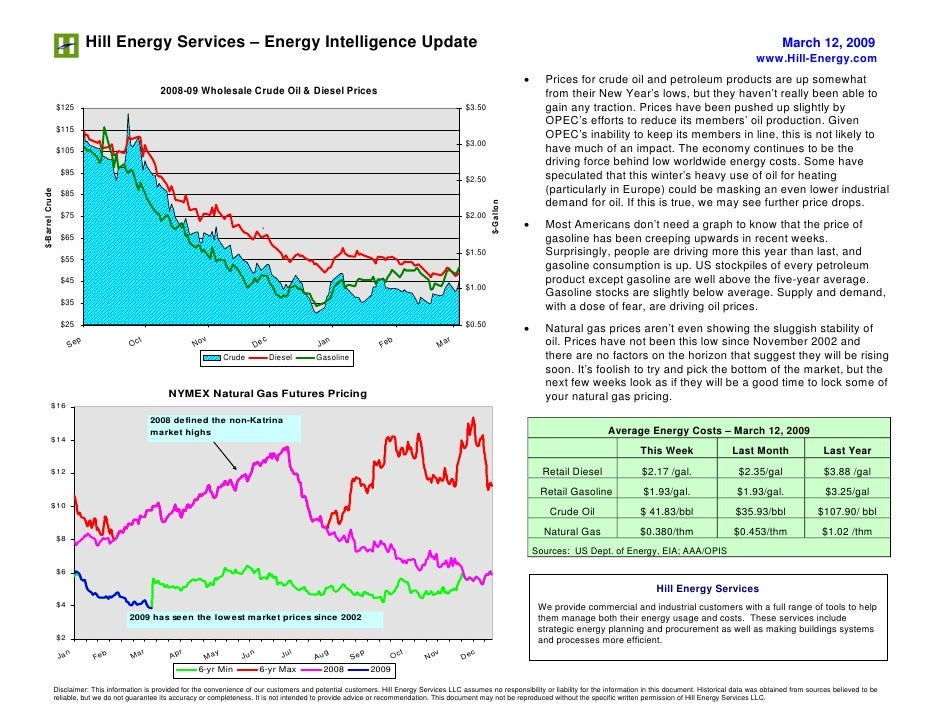 Hill Energy Services – Energy Intelligence Update                                                                         ...