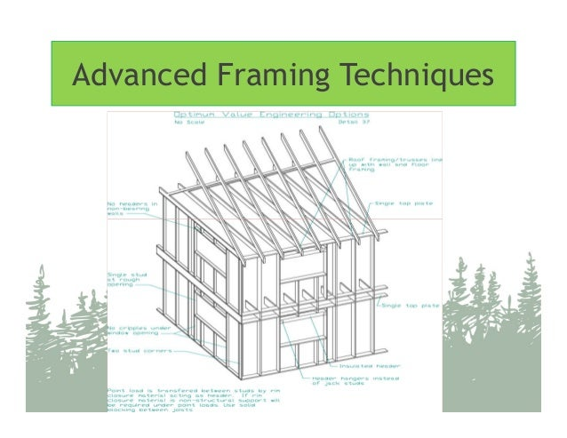 Colorful Basic Wood Framing Techniques Ideas - Frames Ideas ...