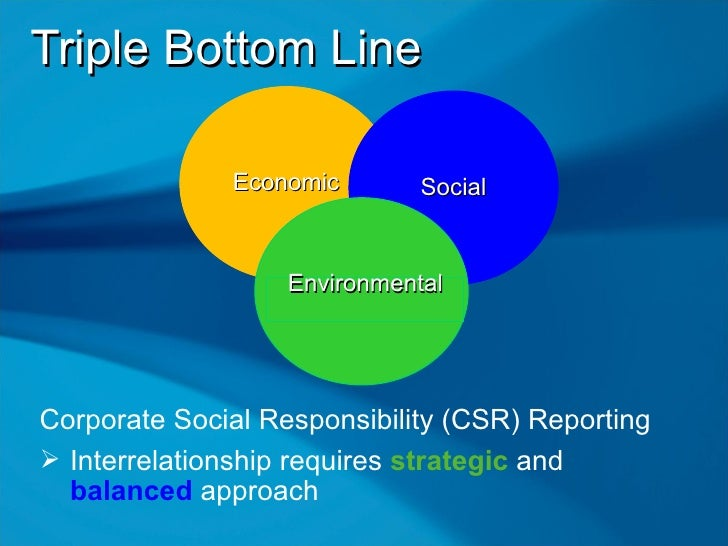 business ethics social responsibility environmental sustainability Chapter 6 environmental ethics: triple bottom line that adds social and environmental performance to economic the ethics of sustainability provide the moral.