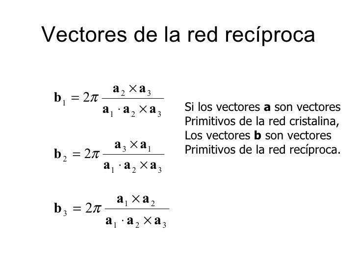 C lculo de redes rec procas de bcc y fcc for Calculadora de redes