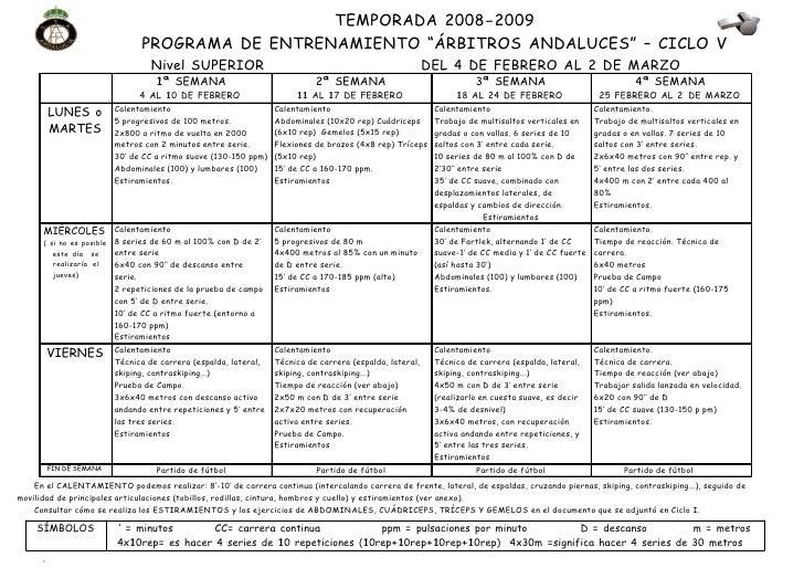 "TEMPORADA 2008-2009                                 PROGRAMA DE ENTRENAMIENTO ""ÁRBITROS ANDALUCES"" – CICLO V              ..."