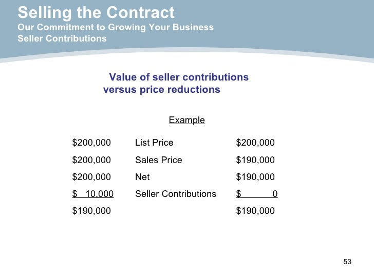 Selling the Contract Our Commitment to Growing Your Business Seller Contributions <ul><li>Value of seller contributions </...