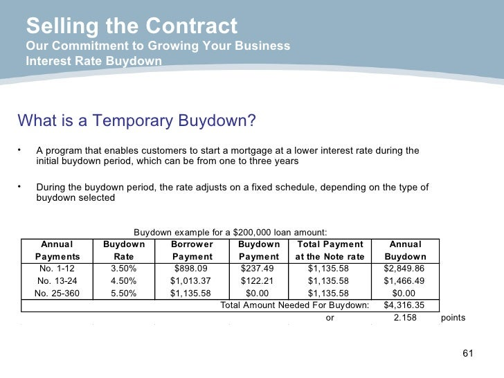 What is a Temporary Buydown? <ul><li>A program that enables customers to start a mortgage at a lower interest rate during ...
