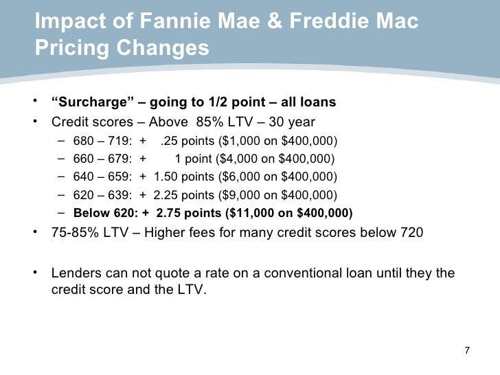 "Impact of Fannie Mae & Freddie Mac Pricing Changes <ul><li>"" Surcharge"" – going to 1/2 point – all loans </li></ul><ul><li..."