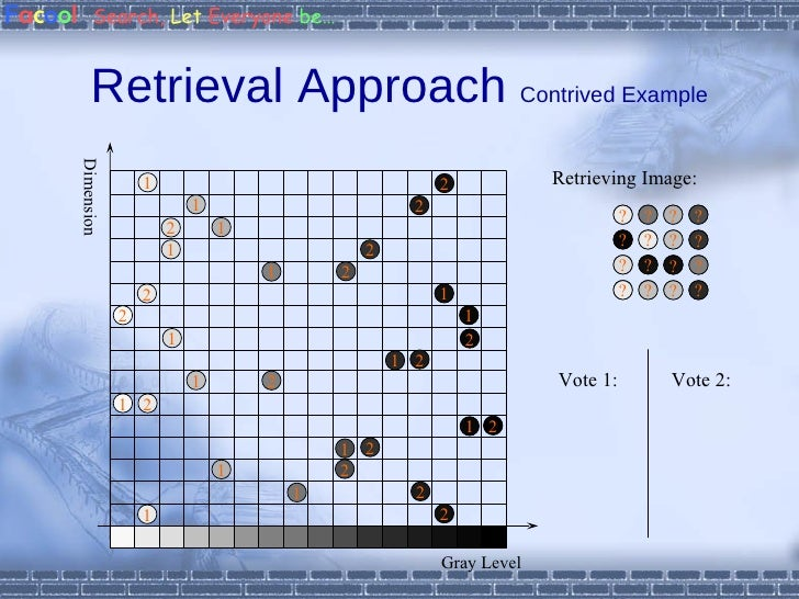 Retrieval Approach  Contrived Example 1 Gray Level Dimension 1 1 1 1 1 1 1 1 1 1 1 1 1 1 1 2 2 2 2 2 2 2 2 2 2 2 2 2 2 2 2...