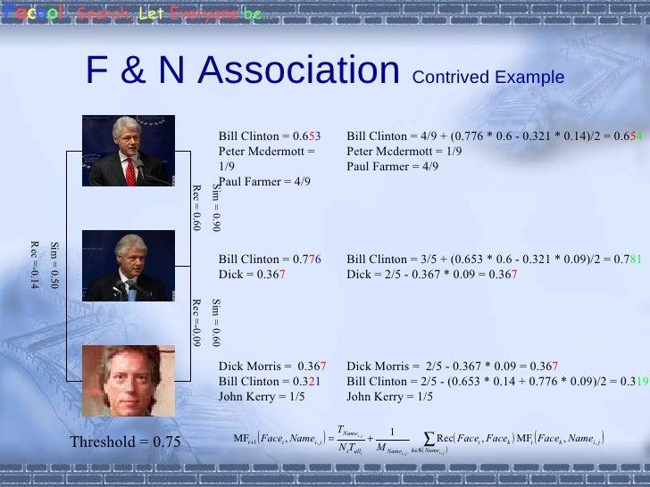 F & N Association  Contrived Example Sim = 0.50 Rec =-0.14 Sim = 0.90 Rec = 0.60 Sim = 0.60 Rec =-0.09 Bill Clinton = 0.6 ...