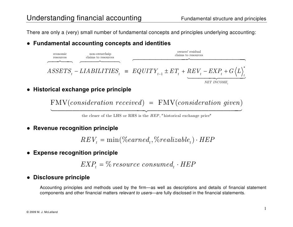 Understanding financial accounting                                                  Fundamental structure and principles  ...
