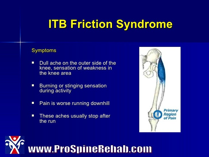 an overview of the iliotibial band friction syndrome a common athletic injury of the knee It band syndrome is an overuse injury that is common in it band syndrome: the top 5 causes and solutions on the outside of the knee my band rolls back and.