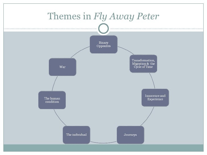 fly away peter essays Fly away peter essaysit is the repetitions and contrasts in the events, characters, settings, or use of language in a text which often consolidate our understanding.