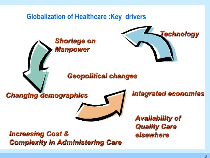 globalization of health care Read this essay on globalization impact on healthcare globalization of health care numerous global industries have resulted in offshore operations the medical industry has become not dissimilar with modern developments in technology in recent years, outsourcing.