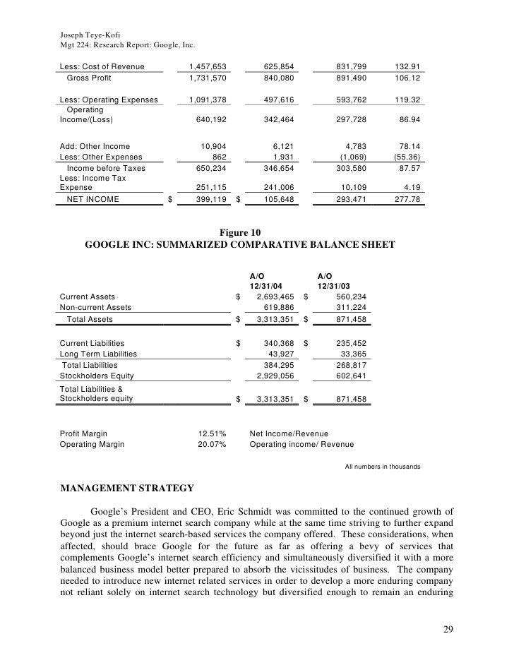 Joseph Teye-Kofi Mgt 224: Research Report: Google, Inc.  Less: Cost of Revenue               1,457,653             625,854...