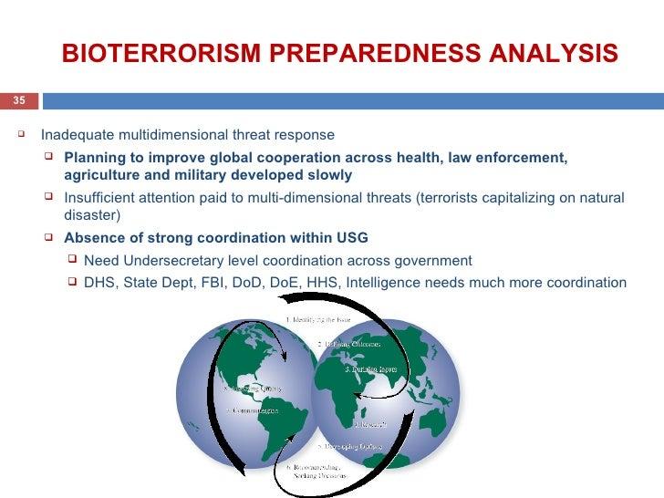 Bioterrorism still a threat to the