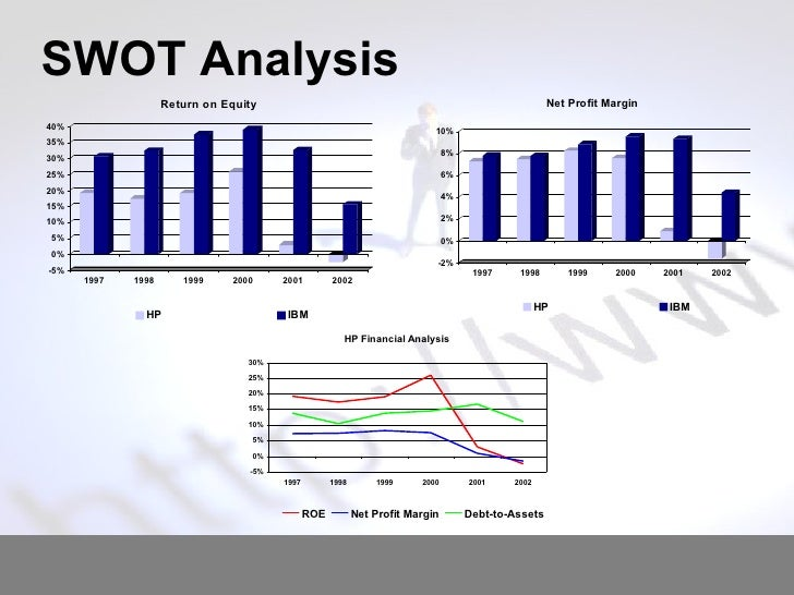 hp company swot analysis Swot analysis of hindustan petroleum hindustan petroleum swot analysis, usp & competitors hpcl is one of india's major oil and gas company 2.