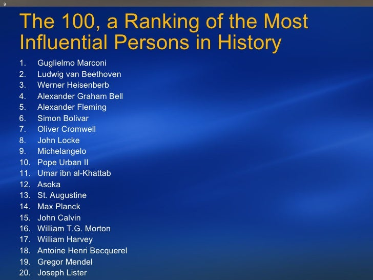 Most Influential Person in History