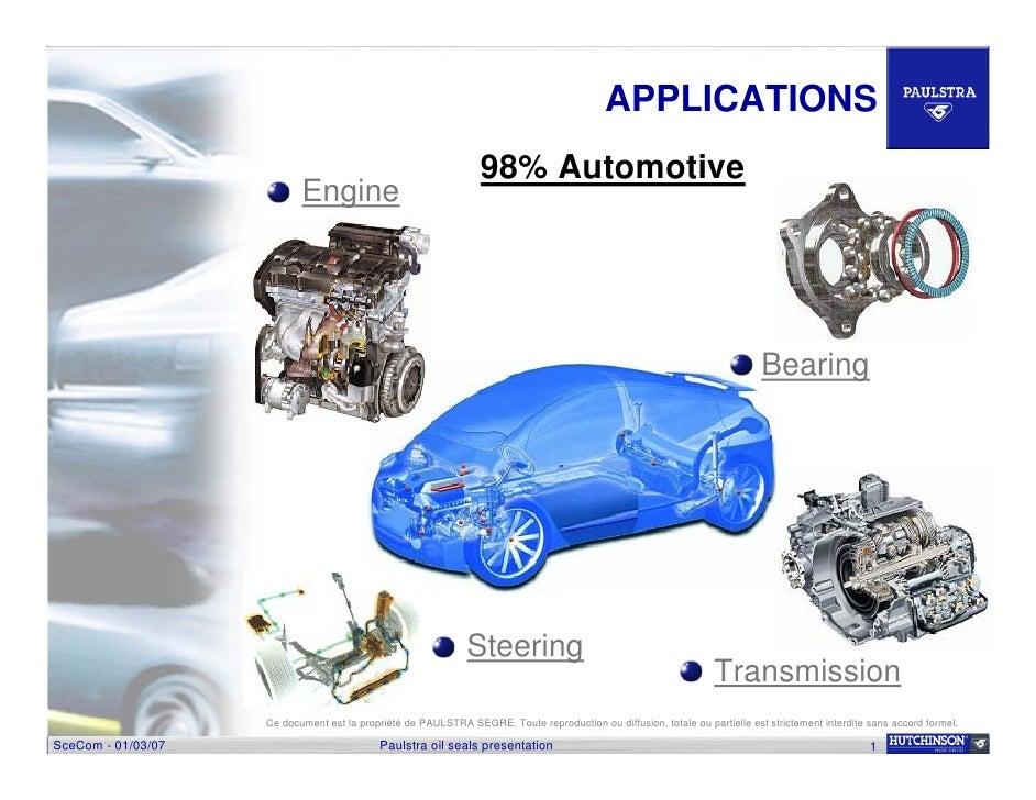 APPLICATIONS                                                                  98% Automotive                            En...