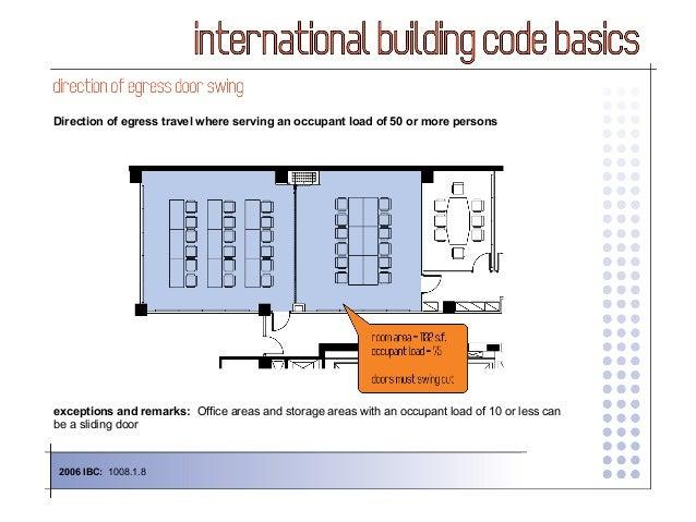 Scintillating Sliding Door Building Code Pictures Exterior Ideas 3d